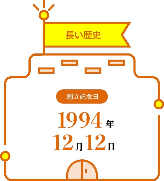 長い歴史:創立記念日 1994年12月12日